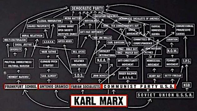 a_commieblaster_chart