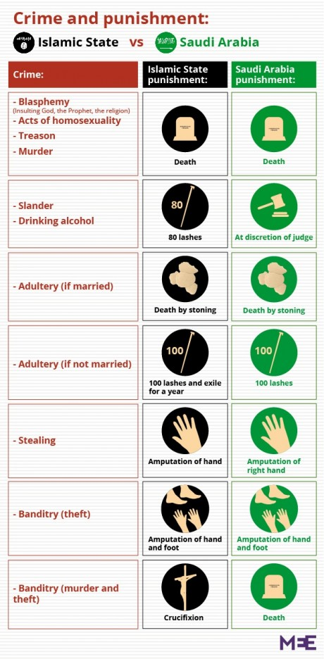 Saudi-Arabia-And-The-Islamic-State-460x936