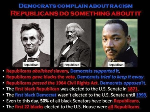Democrats complain about racism. Republicans do something about it.