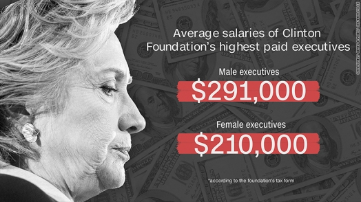 161021170828-hillary-wage-gap-new-780x439